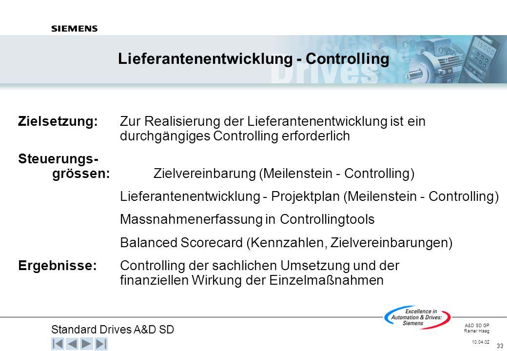 Lieferantenentwicklung - Controlling