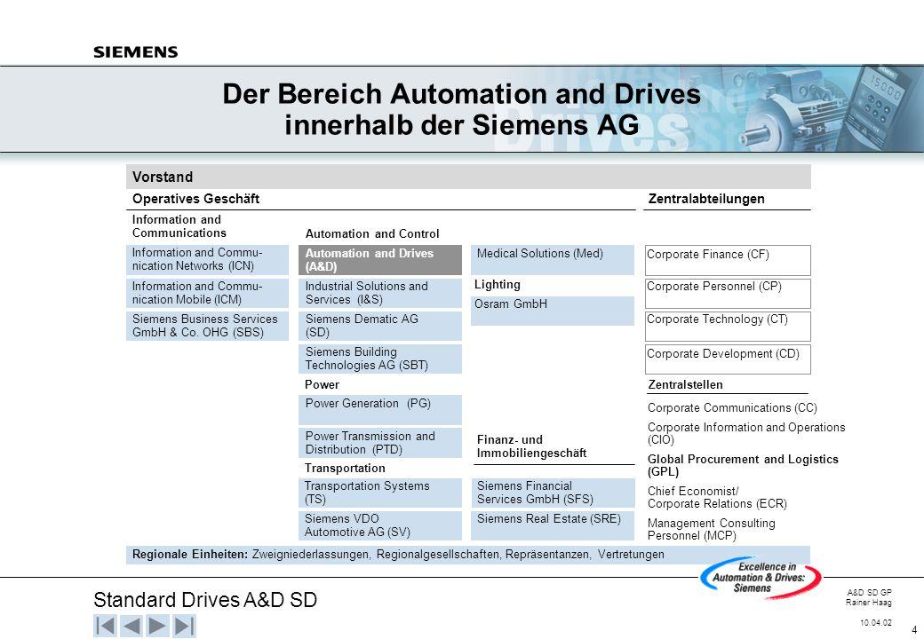 Der Bereich Automation and Drives innerhalb der Siemens AG