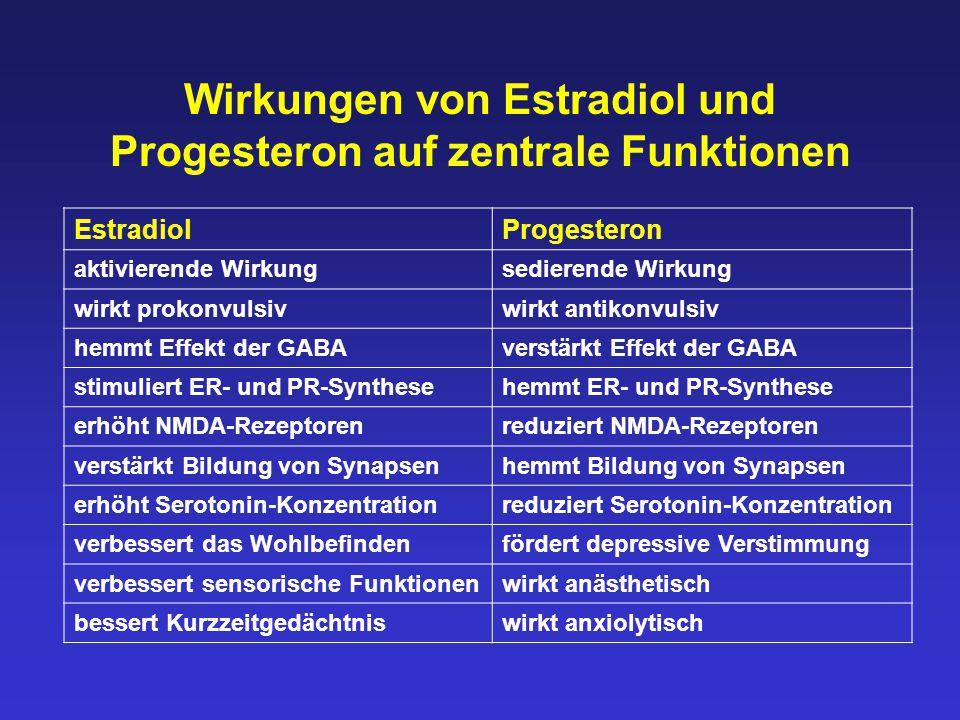 Wirkungen von Estradiol und Progesteron auf zentrale Funktionen