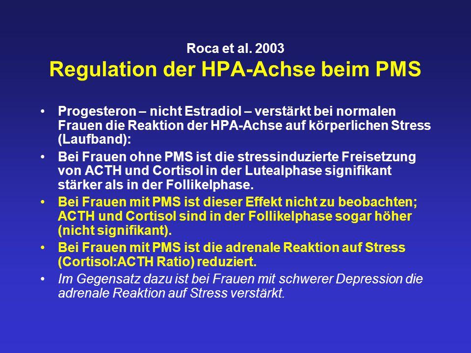 Roca et al. 2003 Regulation der HPA-Achse beim PMS