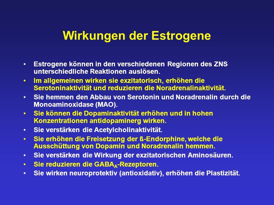 Wirkungen der Estrogene