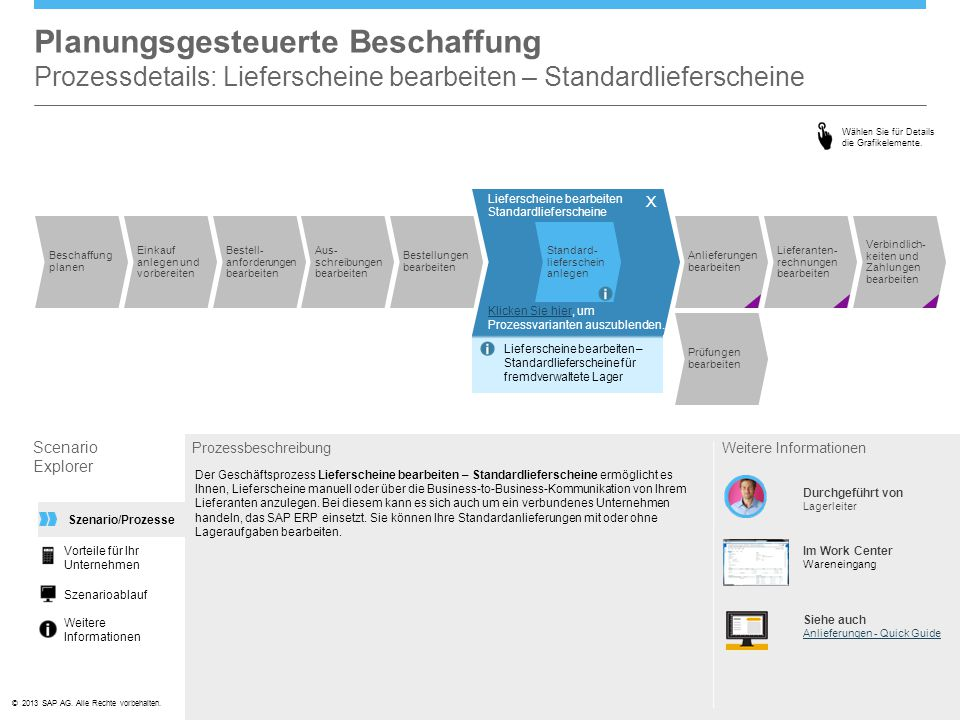 Planungsgesteuerte Beschaffung Prozessdetails: Lieferscheine bearbeiten – Standardlieferscheine