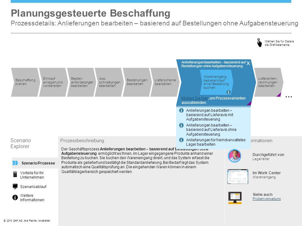 Planungsgesteuerte Beschaffung Prozessdetails: Anlieferungen bearbeiten – basierend auf Bestellungen ohne Aufgabensteuerung