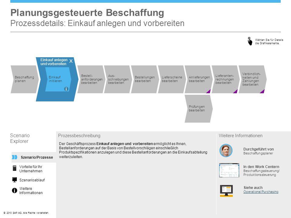 Planungsgesteuerte Beschaffung Prozessdetails: Einkauf anlegen und vorbereiten