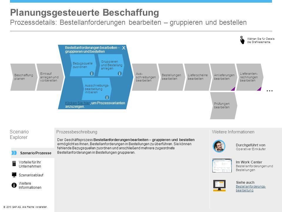 Planungsgesteuerte Beschaffung Prozessdetails: Bestellanforderungen bearbeiten – gruppieren und bestellen