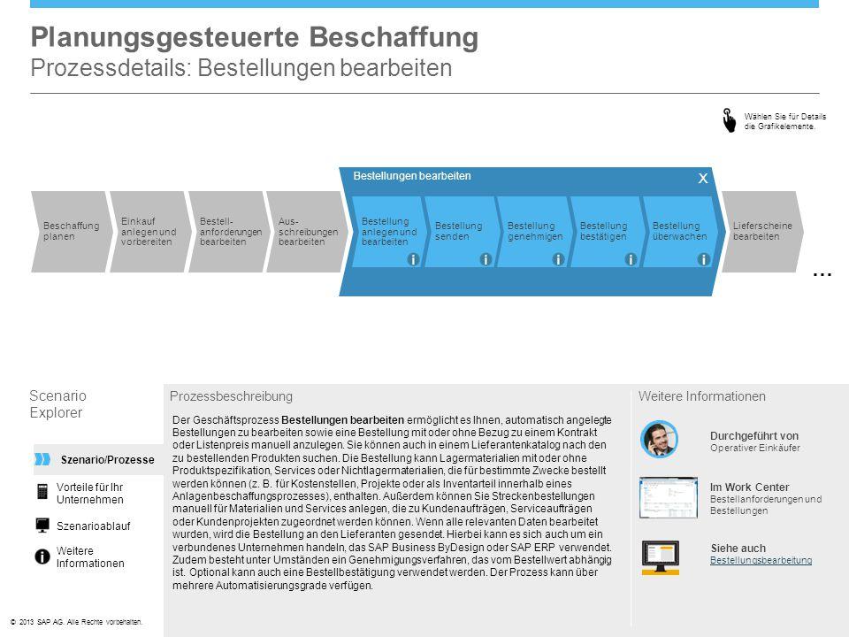 Planungsgesteuerte Beschaffung Prozessdetails: Bestellungen bearbeiten