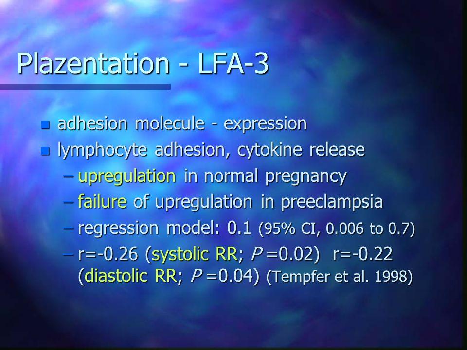 Plazentation - LFA-3 adhesion molecule - expression