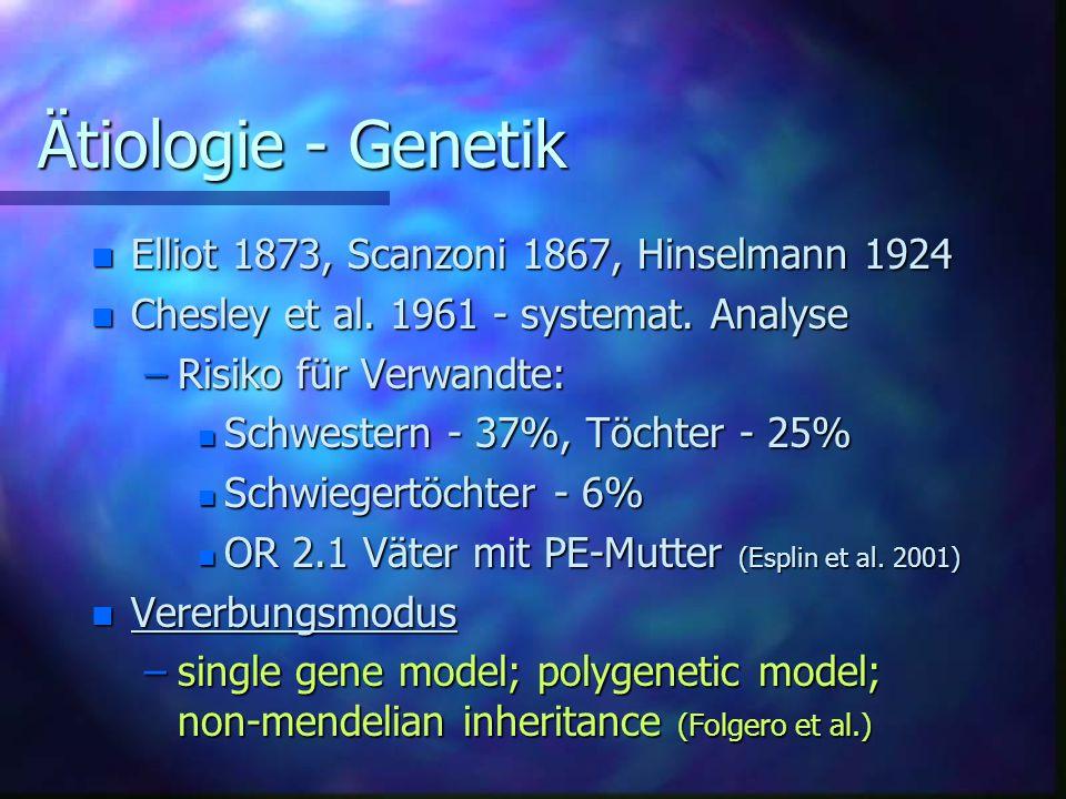 Ätiologie - Genetik Elliot 1873, Scanzoni 1867, Hinselmann 1924