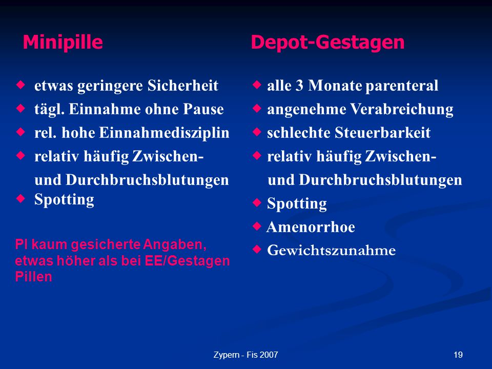 Minipille Depot-Gestagen
