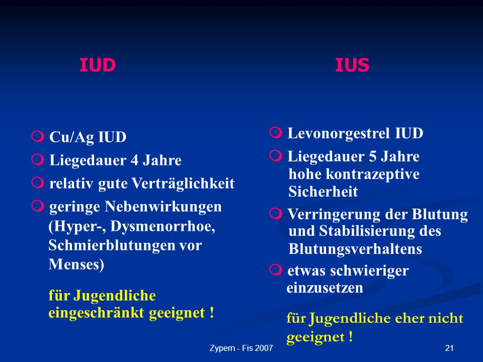 IUD IUS  Levonorgestrel IUD  Cu/Ag IUD  Liegedauer 5 Jahre