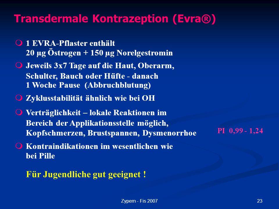 Transdermale Kontrazeption (Evra®)