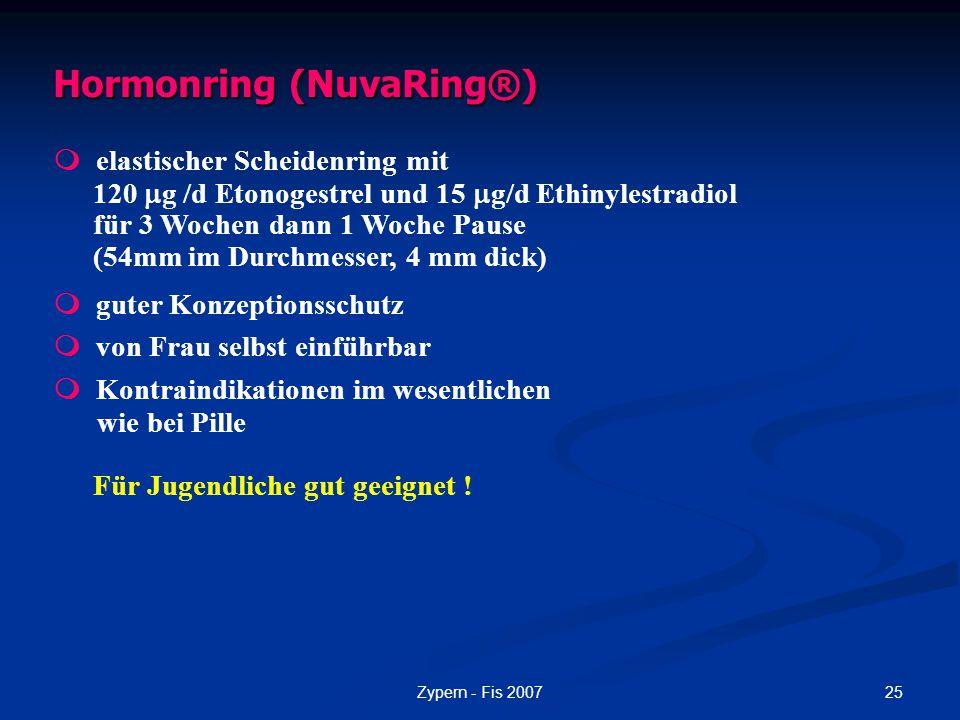 Hormonring (NuvaRing®)