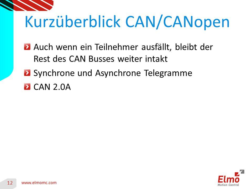 Kurzüberblick CAN/CANopen
