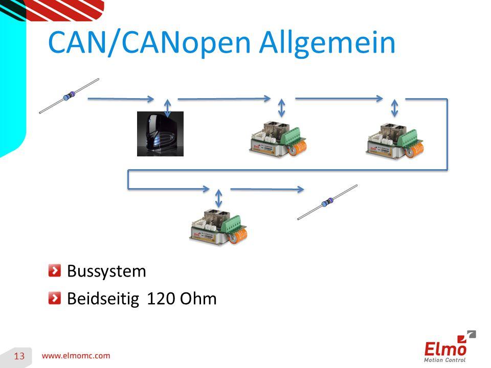 CAN/CANopen Allgemein
