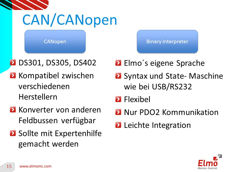 CAN/CANopen DS301, DS305, DS402 Elmo´s eigene Sprache