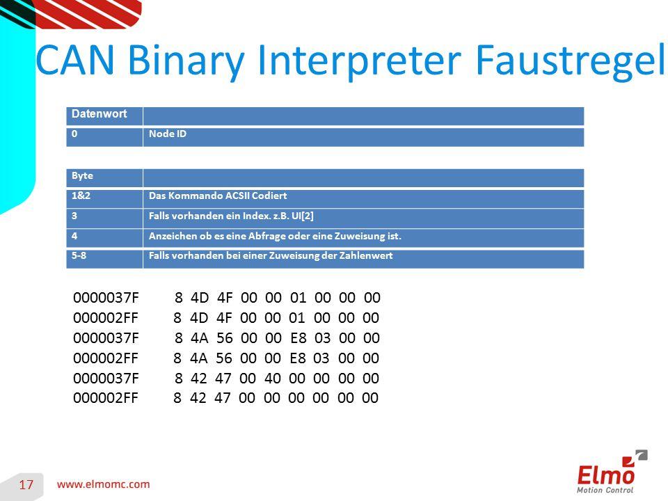 CAN Binary Interpreter Faustregel