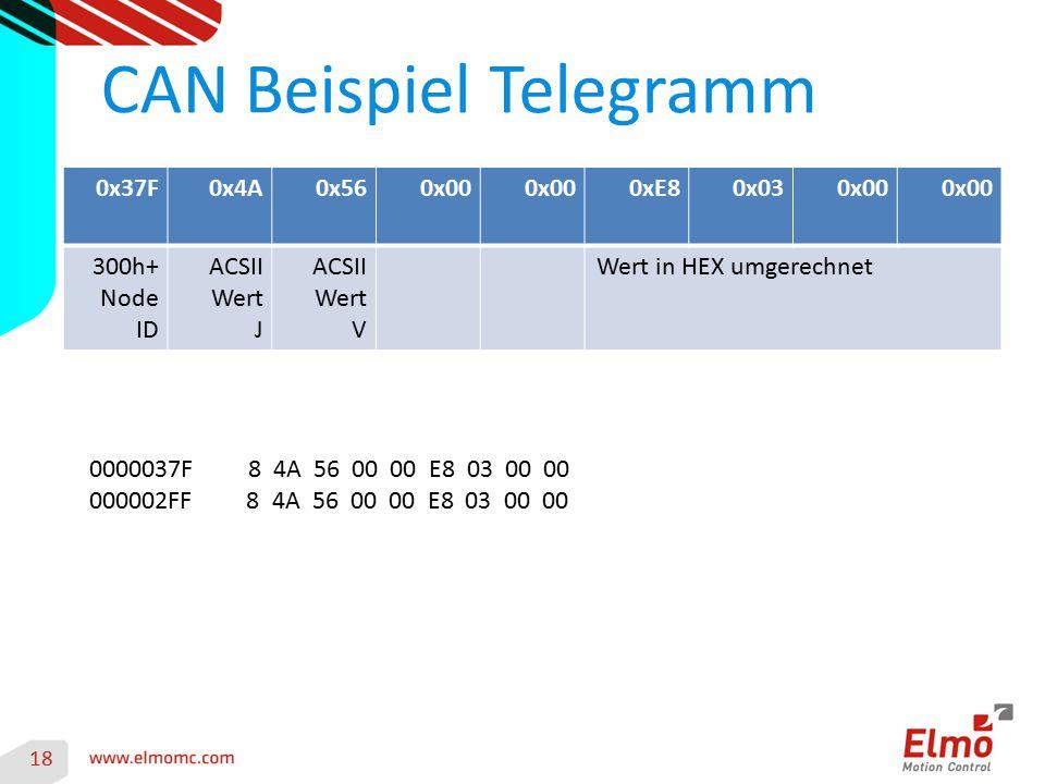 CAN Beispiel Telegramm