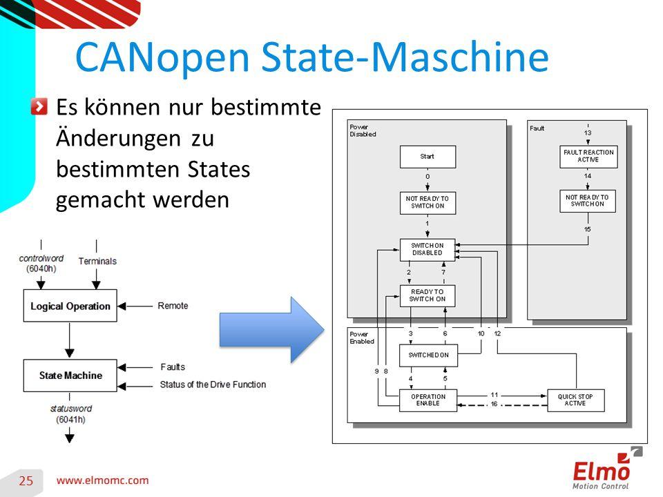 CANopen State-Maschine