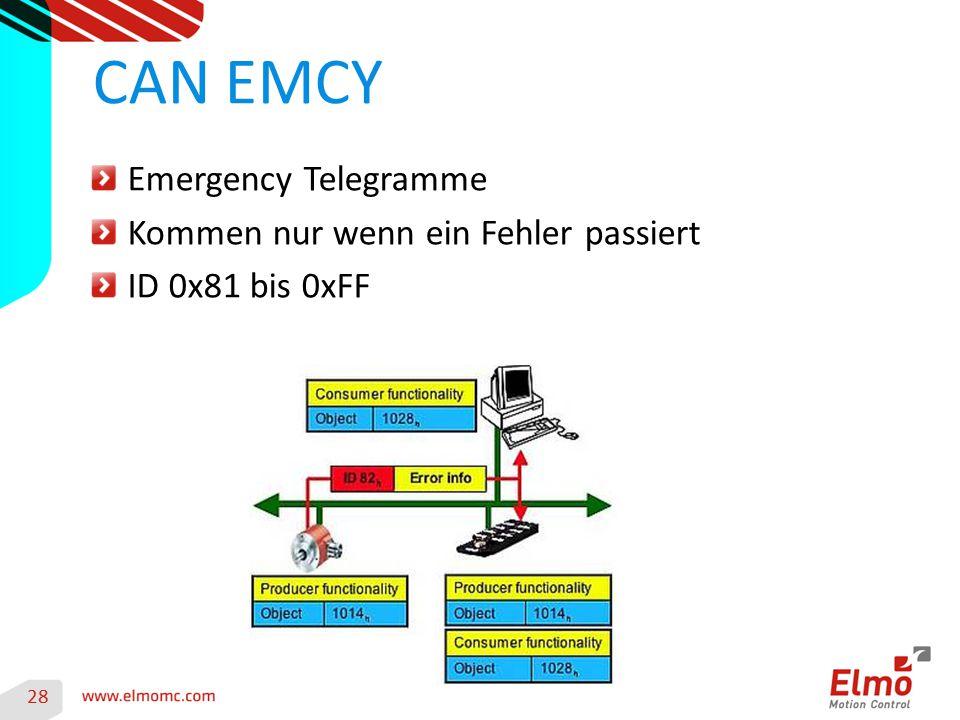 CAN EMCY Emergency Telegramme Kommen nur wenn ein Fehler passiert