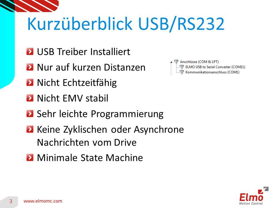 Kurzüberblick USB/RS232 USB Treiber Installiert