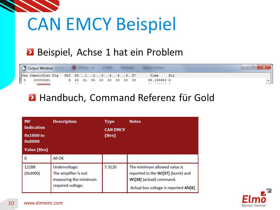 CAN EMCY Beispiel Beispiel, Achse 1 hat ein Problem