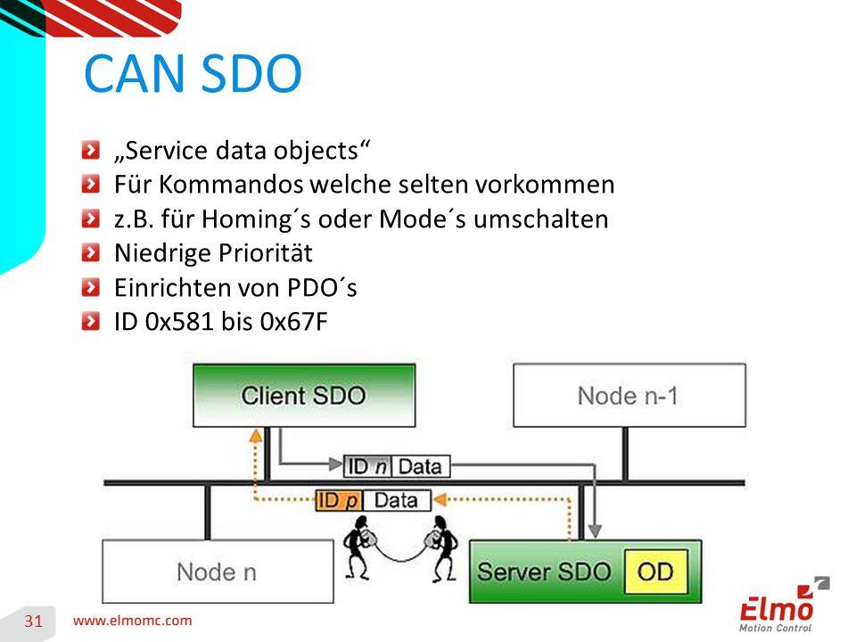"""CAN SDO """"Service data objects Für Kommandos welche selten vorkommen"""
