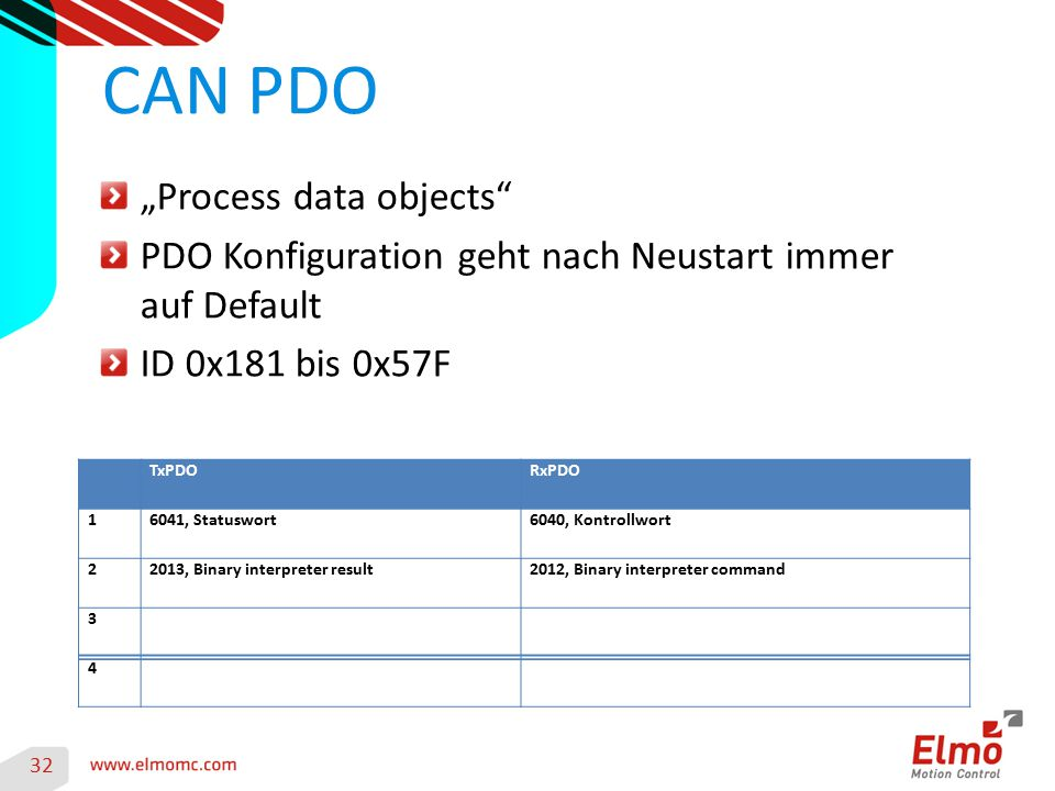 "CAN PDO ""Process data objects"