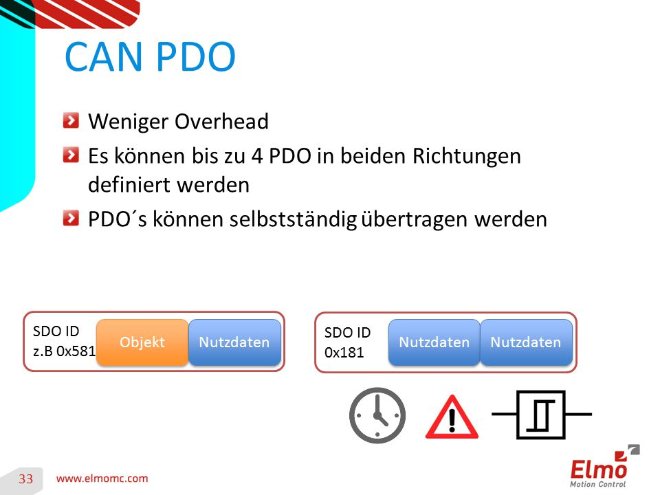 CAN PDO Weniger Overhead