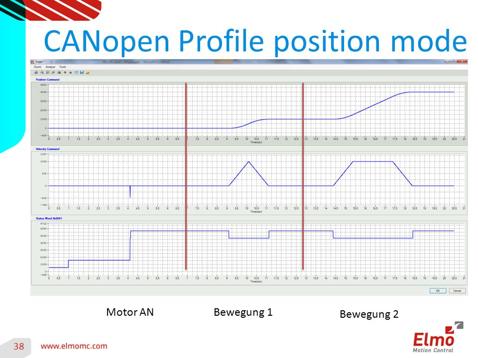 CANopen Profile position mode