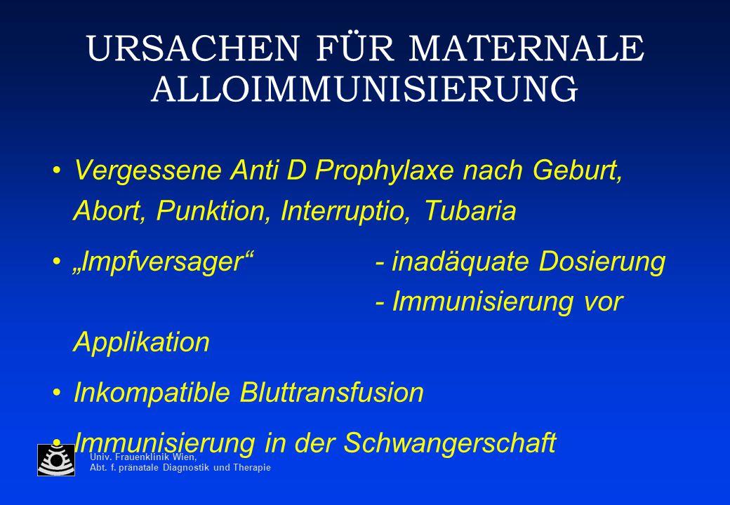URSACHEN FÜR MATERNALE ALLOIMMUNISIERUNG