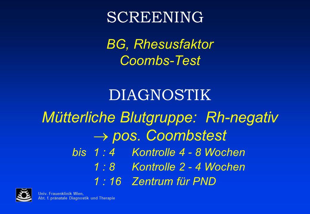 Mütterliche Blutgruppe: Rh-negativ