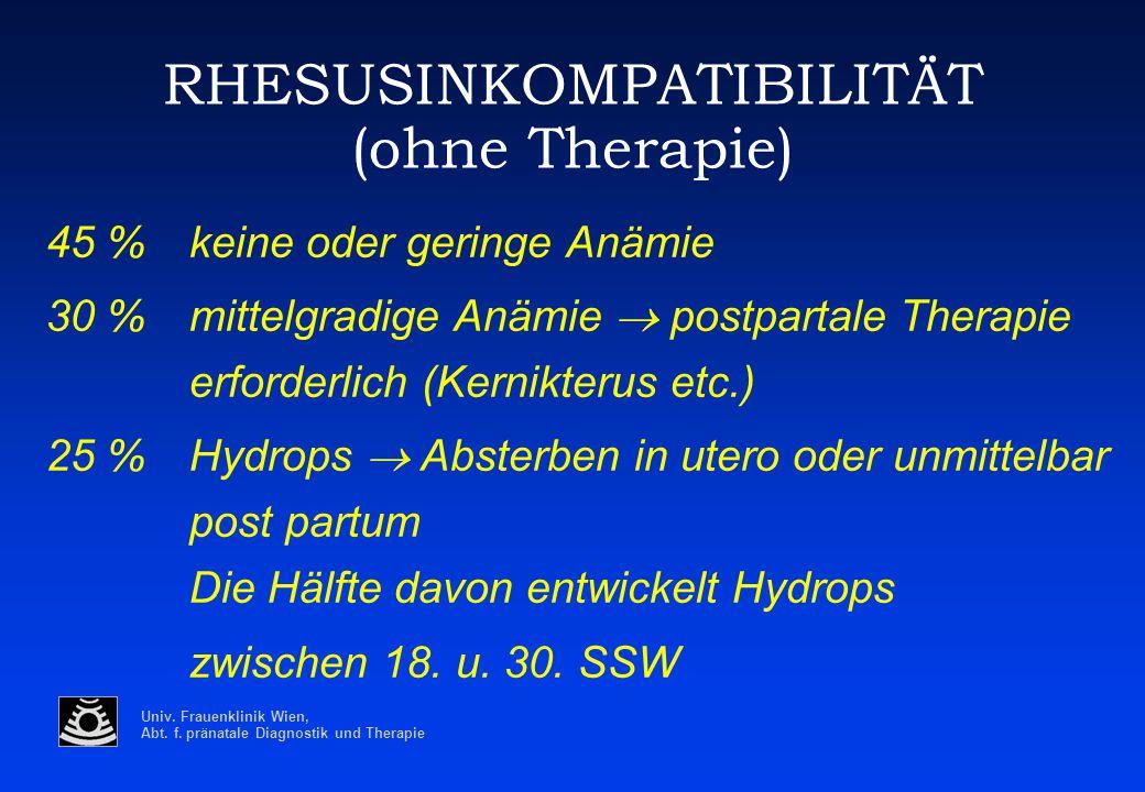 RHESUSINKOMPATIBILITÄT (ohne Therapie)