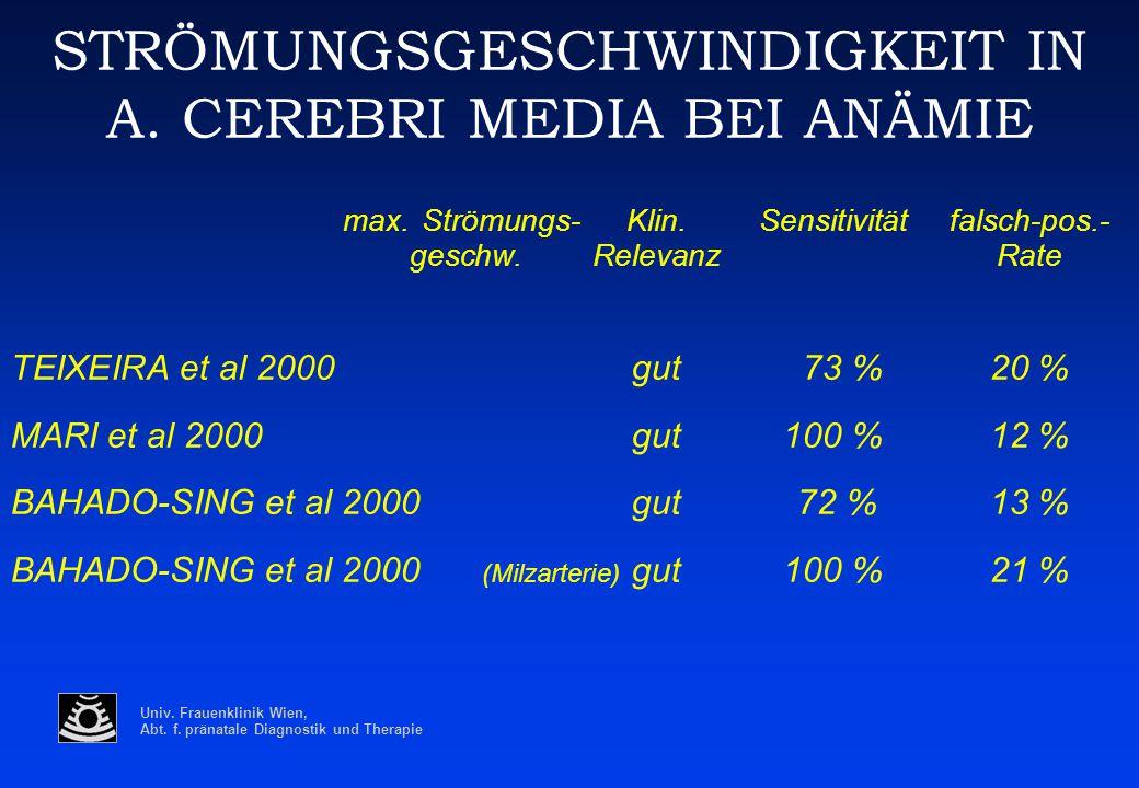 STRÖMUNGSGESCHWINDIGKEIT IN A. CEREBRI MEDIA BEI ANÄMIE