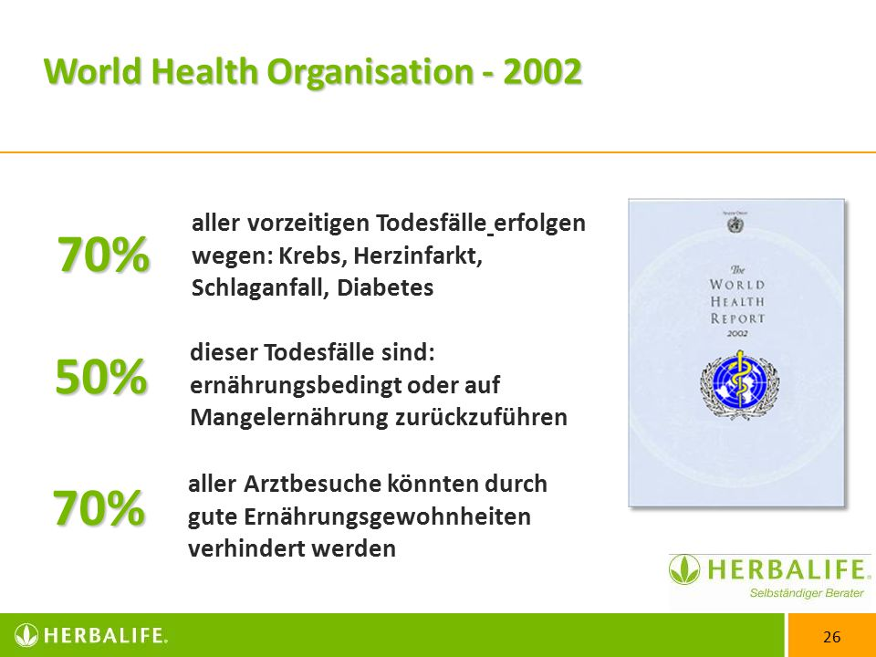 70% 50% 70% World Health Organisation - 2002