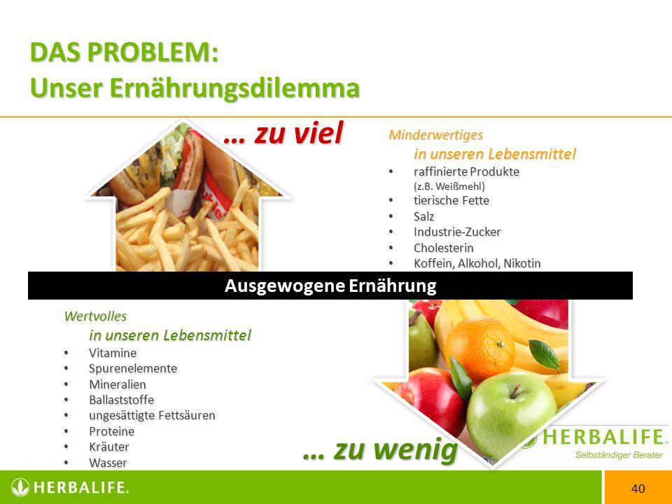 DAS PROBLEM: Unser Ernährungsdilemma