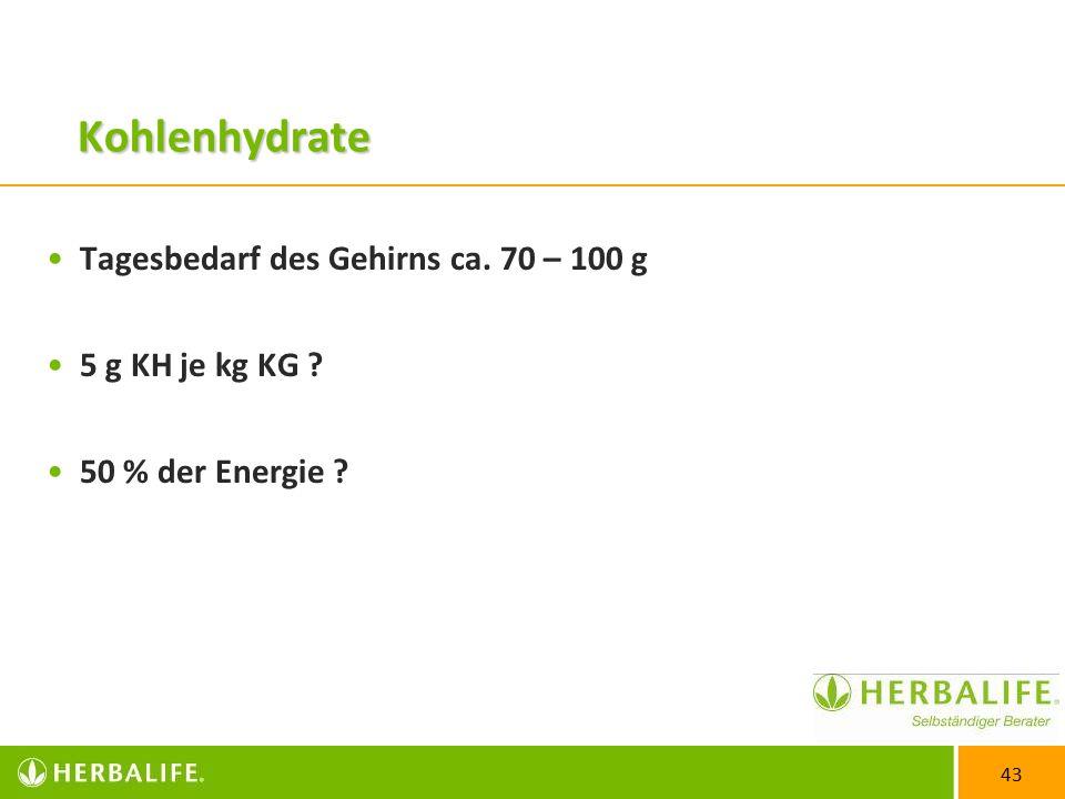 Kohlenhydrate Tagesbedarf des Gehirns ca. 70 – 100 g 5 g KH je kg KG