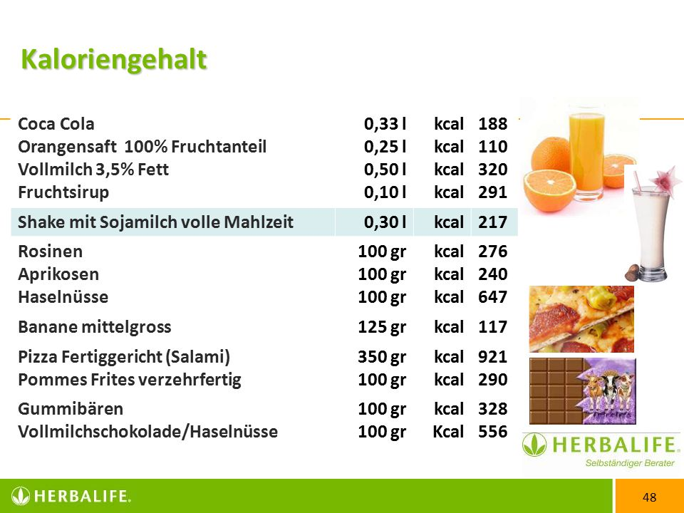 Kaloriengehalt Coca Cola Orangensaft 100% Fruchtanteil