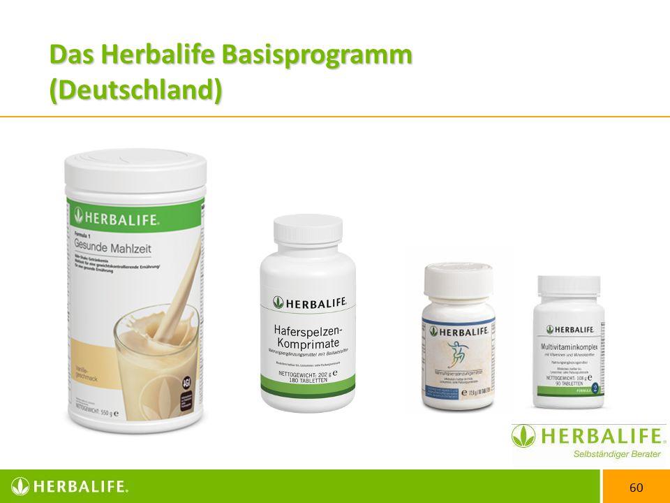 Das Herbalife Basisprogramm (Deutschland)