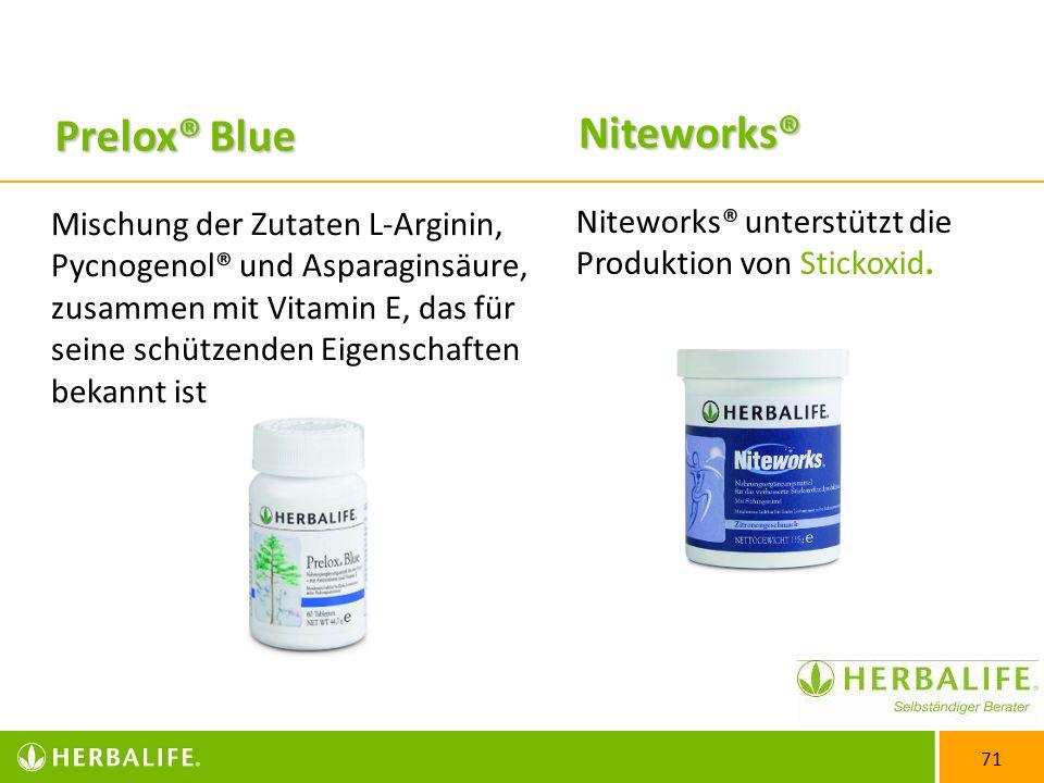 Prelox® Blue Niteworks®