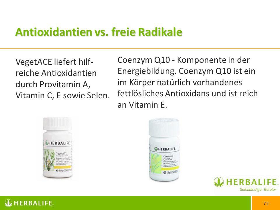 Antioxidantien vs. freie Radikale