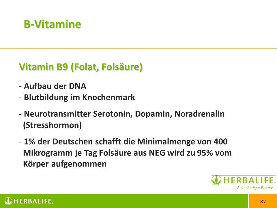 B-Vitamine Vitamin B9 (Folat, Folsäure) Aufbau der DNA