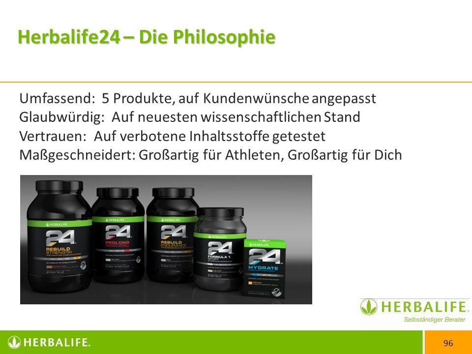 Herbalife24 – Die Philosophie