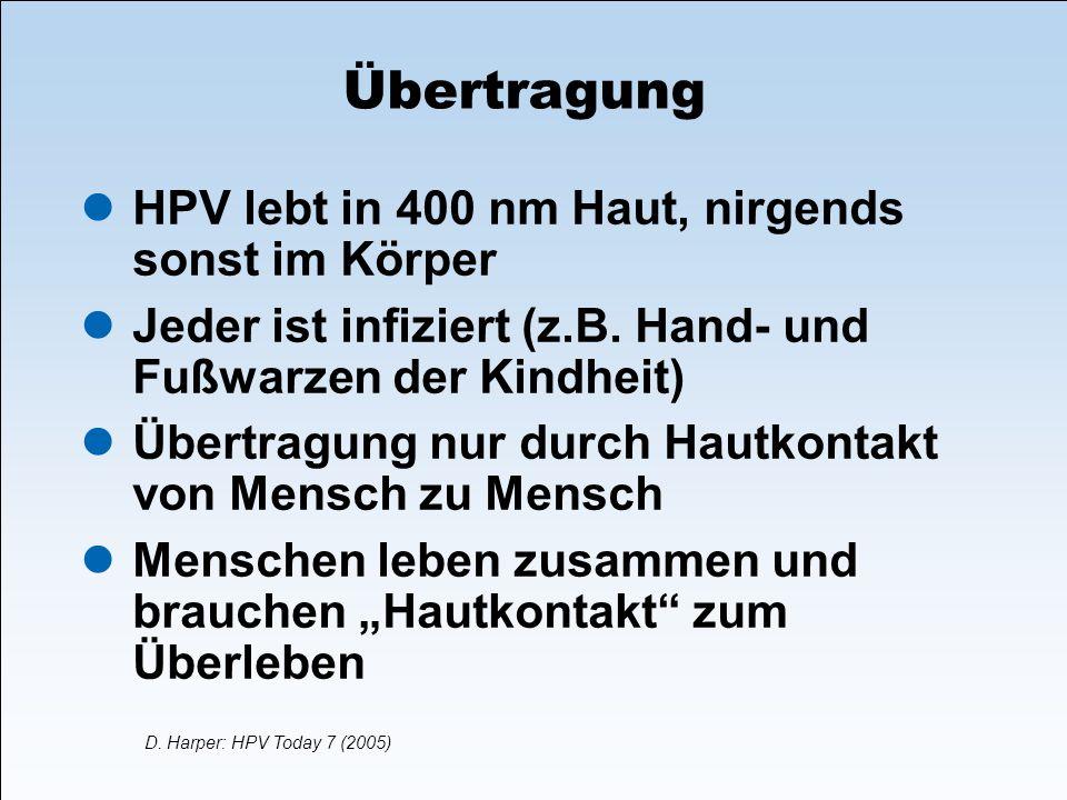 Übertragung HPV lebt in 400 nm Haut, nirgends sonst im Körper