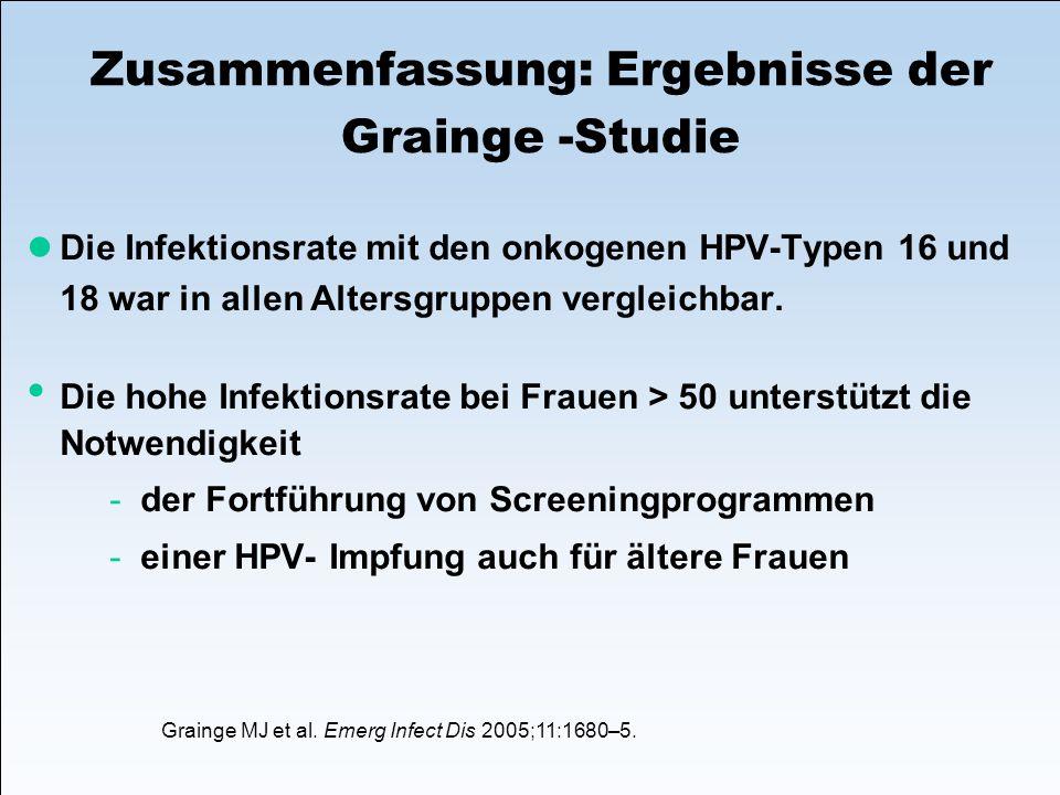 Zusammenfassung: Ergebnisse der Grainge -Studie