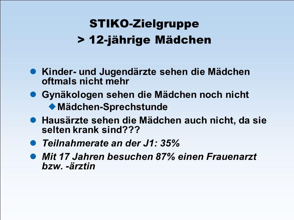 STIKO-Zielgruppe > 12-jährige Mädchen