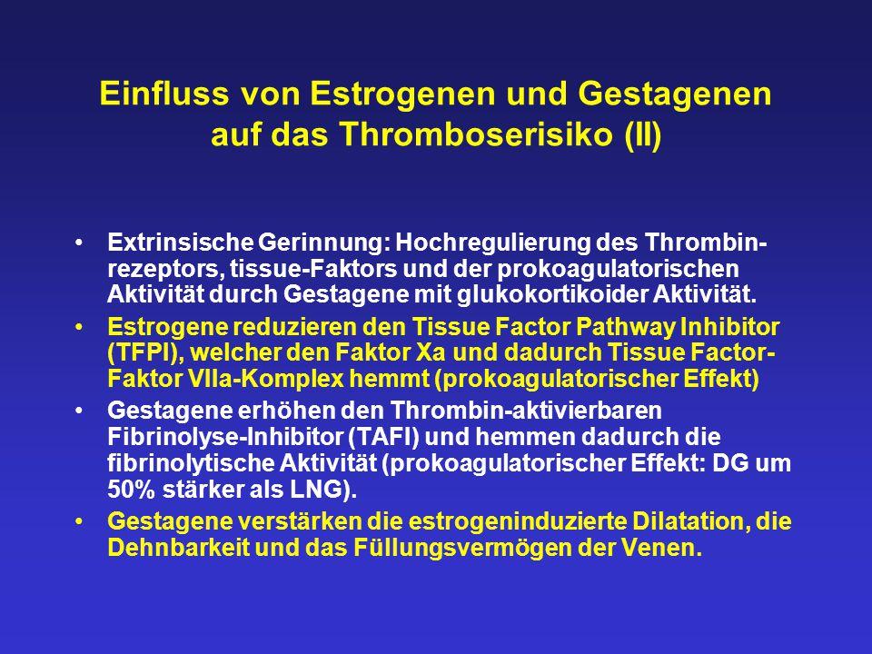 Einfluss von Estrogenen und Gestagenen auf das Thromboserisiko (II)