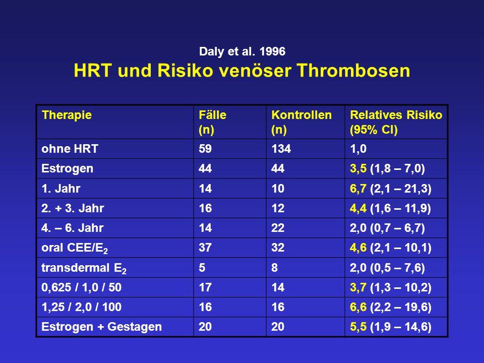 Daly et al. 1996 HRT und Risiko venöser Thrombosen