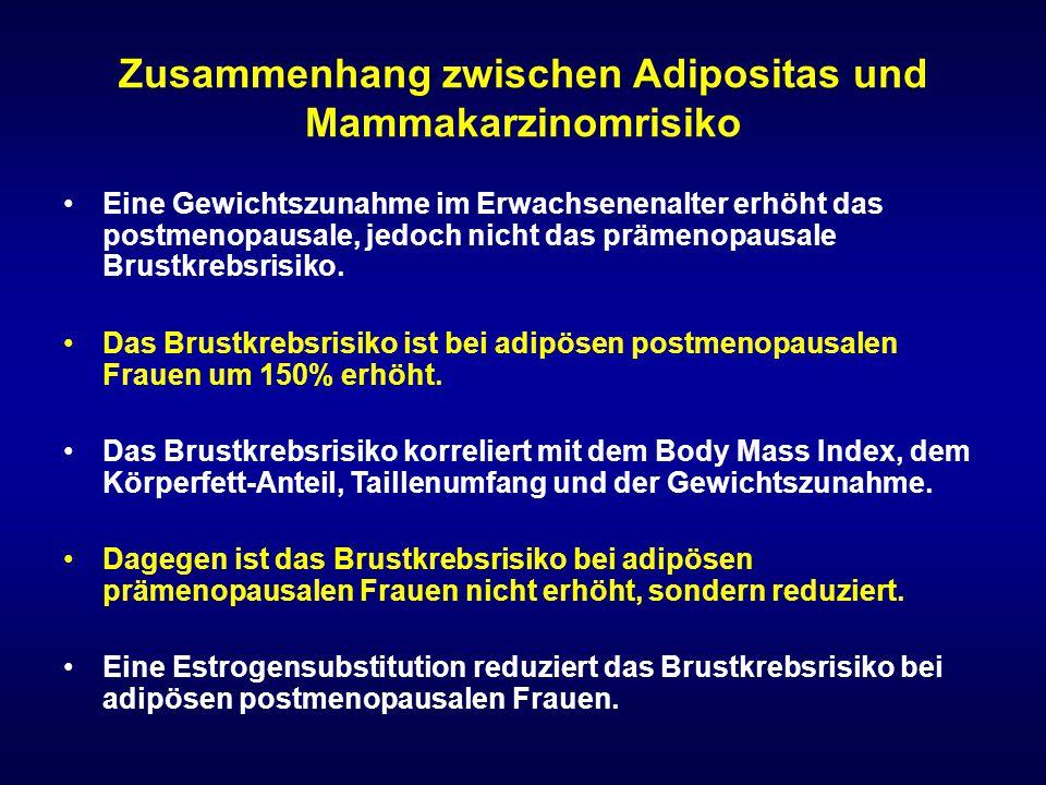 Zusammenhang zwischen Adipositas und Mammakarzinomrisiko