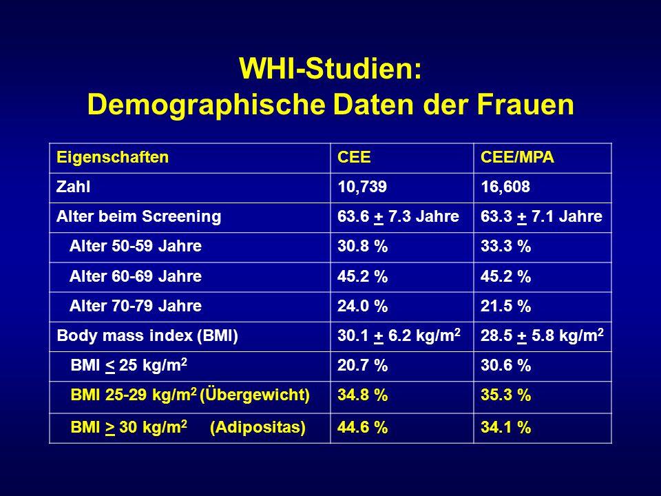 WHI-Studien: Demographische Daten der Frauen