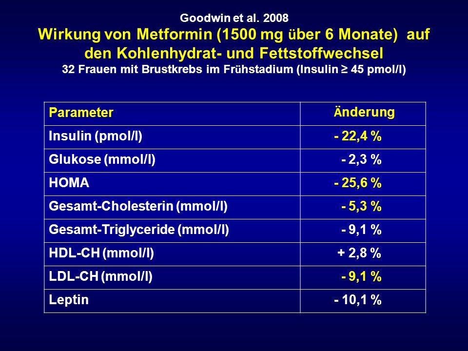 Gesamt-Cholesterin (mmol/l) - 5,3 % Gesamt-Triglyceride (mmol/l)